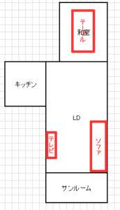 【リビングを子ども部屋へ】我が家の1階について