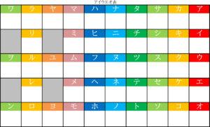 【画像】カラフル版カタカナ表(1枚目)