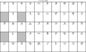 【画像】シンプル版カタカナ表(1枚目)