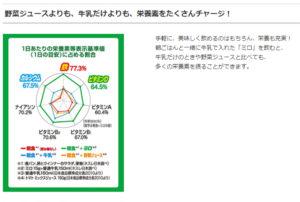 ロハコ-ミロ(2020/07/30キャプチャー)